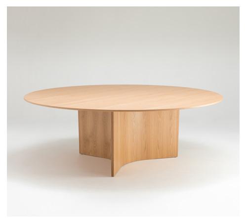 CALDERA Tables